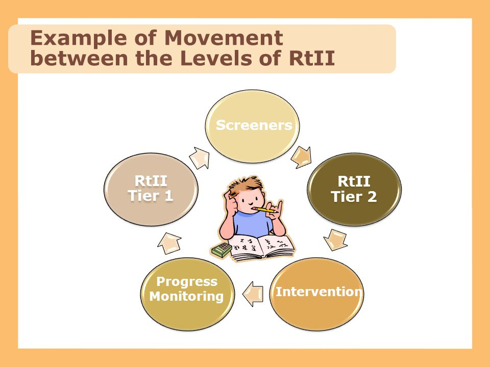 Example of Movement between the Levels of RtII