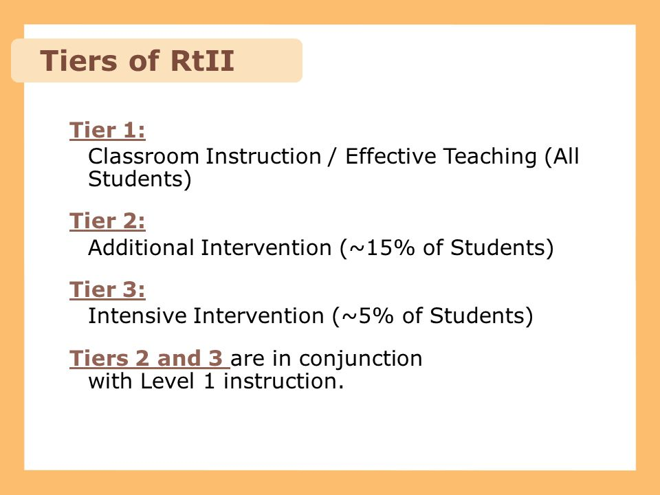 Tiers of RtII Tier 1: Classroom Instruction / Effective Teaching (All Students) Tier 2: Additional Intervention (~15% of Students)