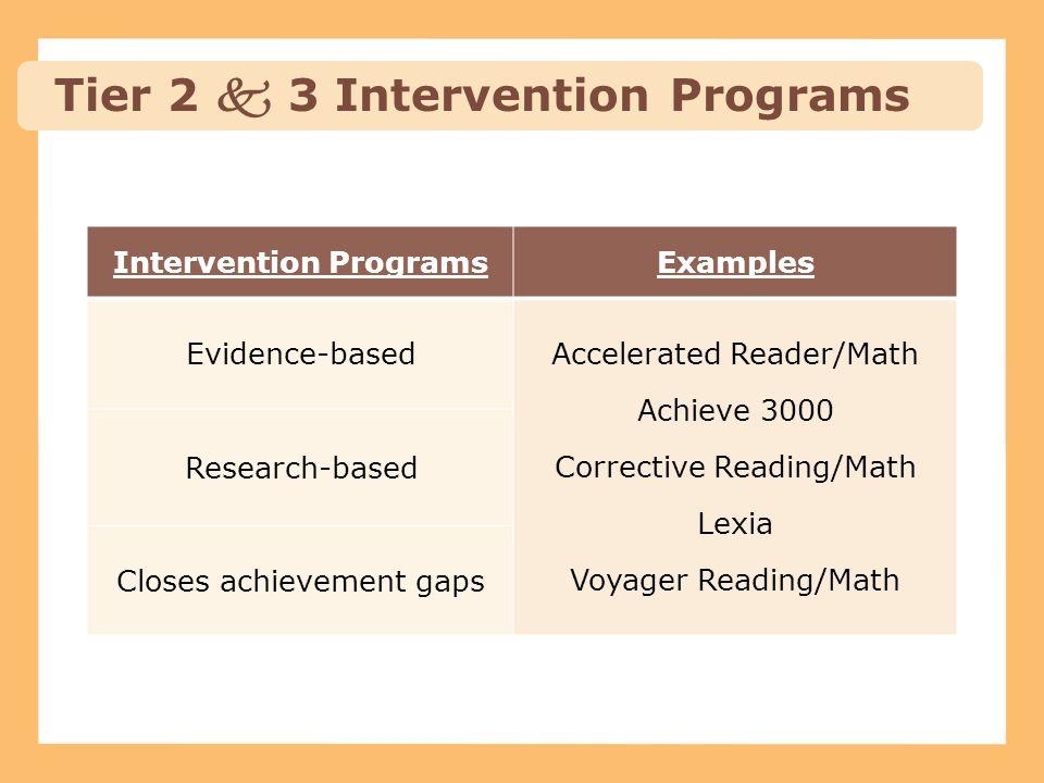 Tier 2  3 Intervention Programs