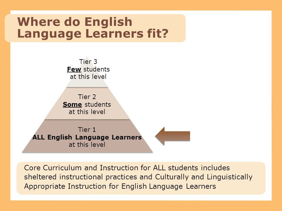 Where do English Language Learners fit