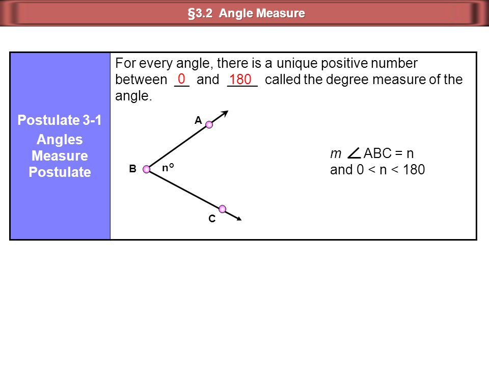 Angles Measure Postulate