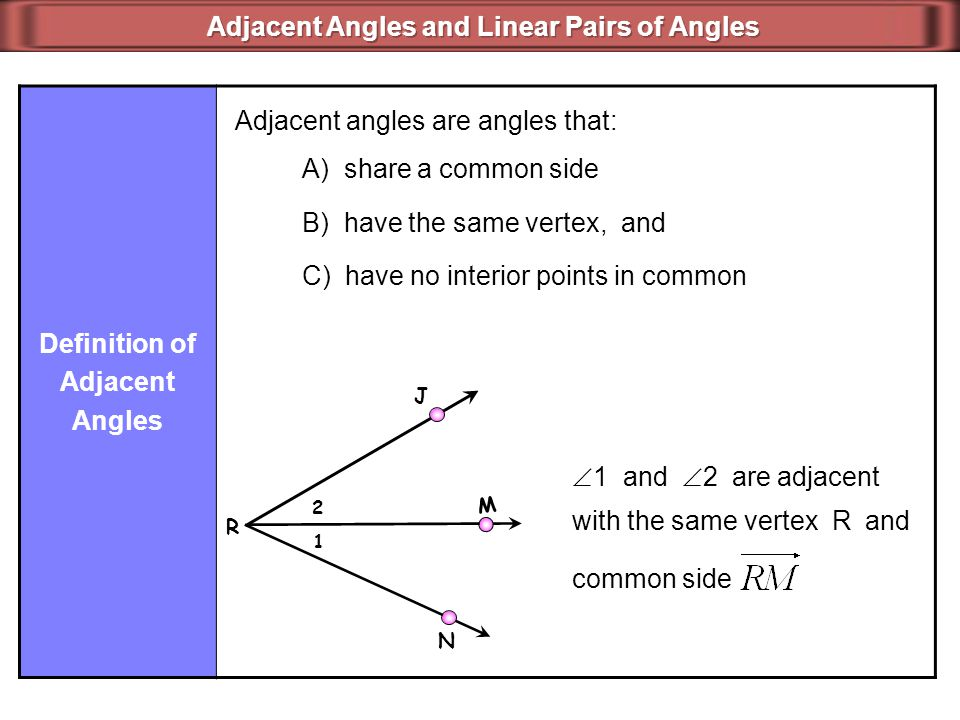 Adjacent Angles and Linear Pairs of Angles