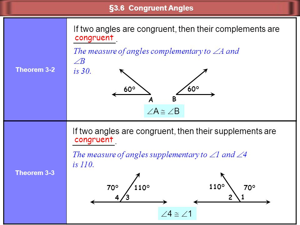 If two angles are congruent, then their complements are _________.