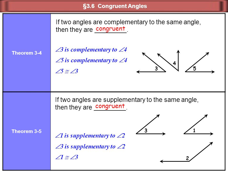 If two angles are complementary to the same angle,