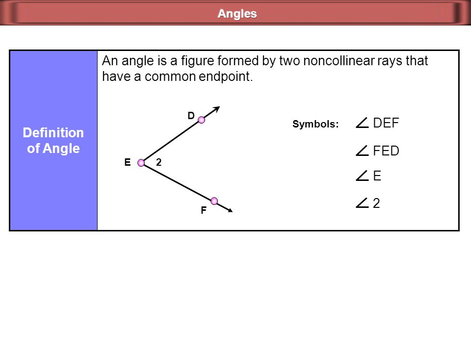 Angles Definition of Angle. An angle is a figure formed by two noncollinear rays that have a common endpoint.