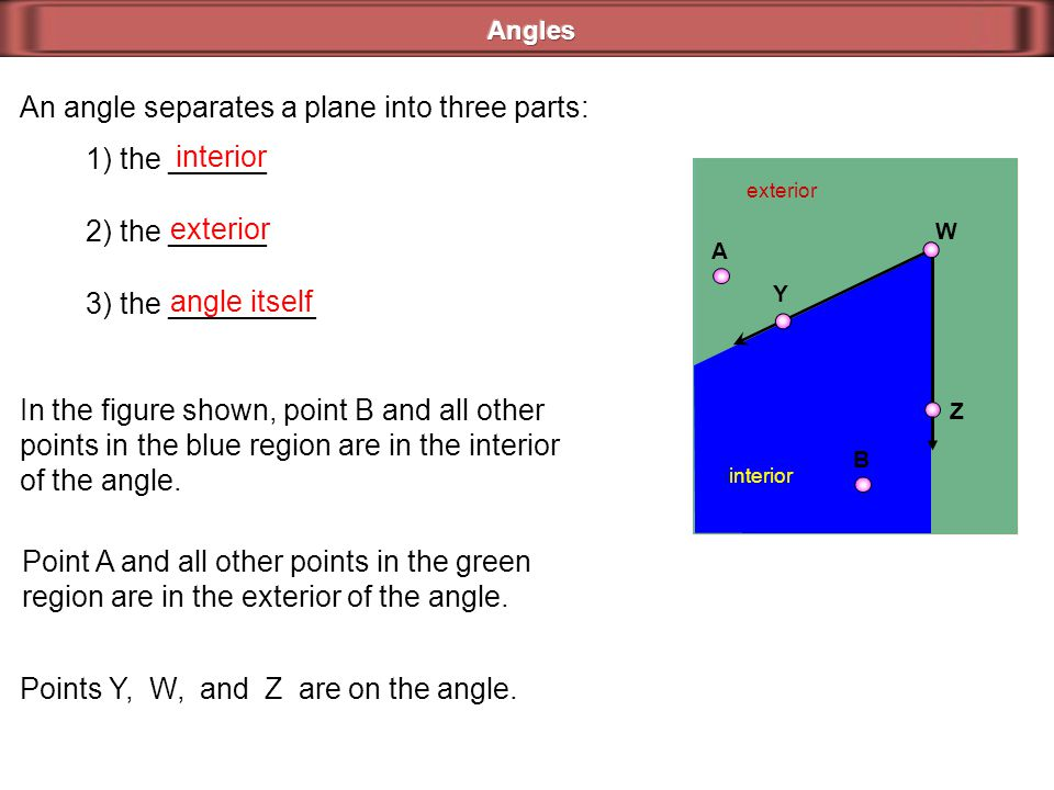 An angle separates a plane into three parts: