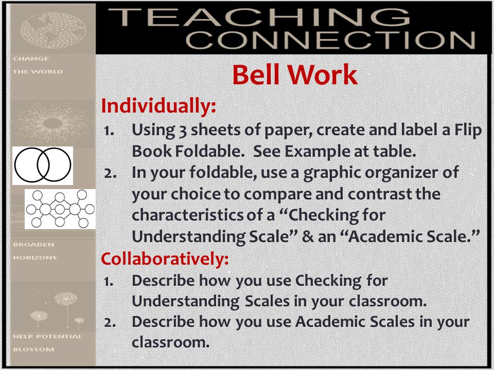 Bell Work Individually: Collaboratively: