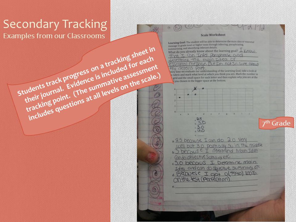 Secondary Tracking Examples from our Classrooms