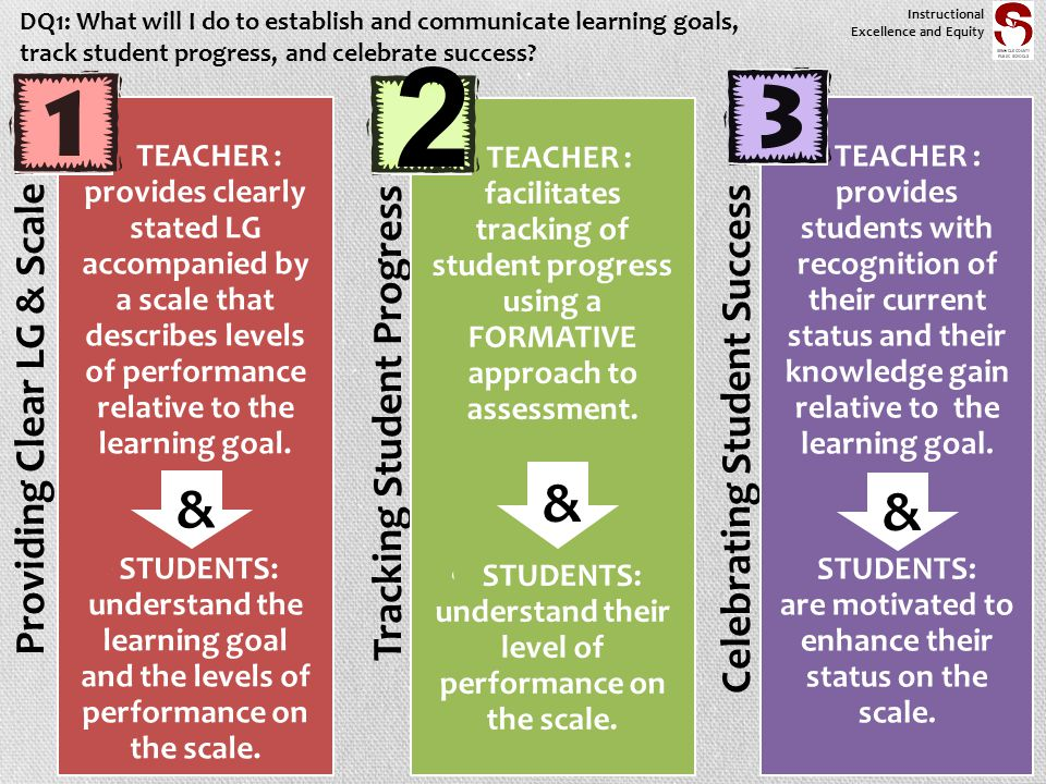 2 & & & Celebrating Student Success Providing Clear LG & Scale