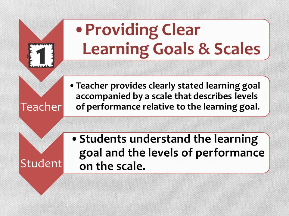 Providing Clear Learning Goals & Scales