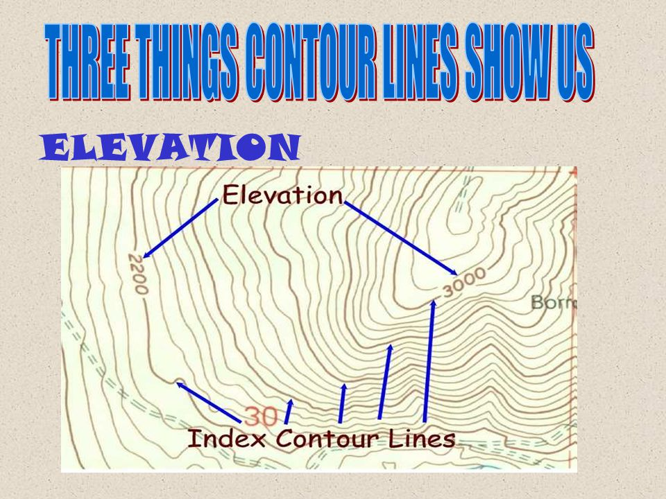 THREE THINGS CONTOUR LINES SHOW US
