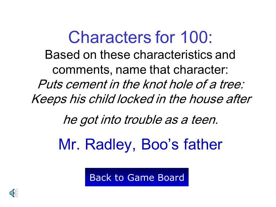 Characters for 100: Based on these characteristics and comments, name that character: Puts cement in the knot hole of a tree: Keeps his child locked in the house after he got into trouble as a teen.
