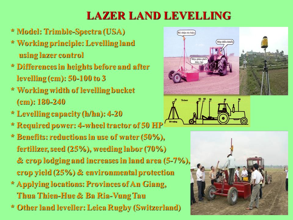 LAZER LAND LEVELLING * Model: Trimble-Spectra (USA)