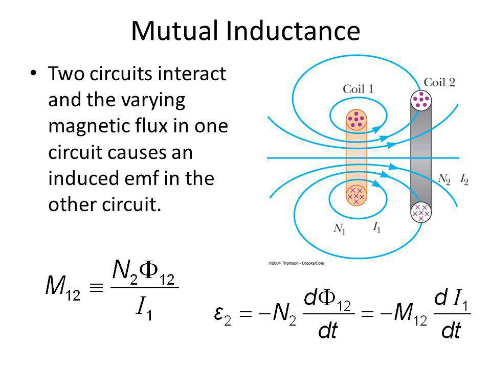 Mutual Inductance Two circuits interact and the varying magnetic flux in one circuit causes an induced emf in the other circuit.