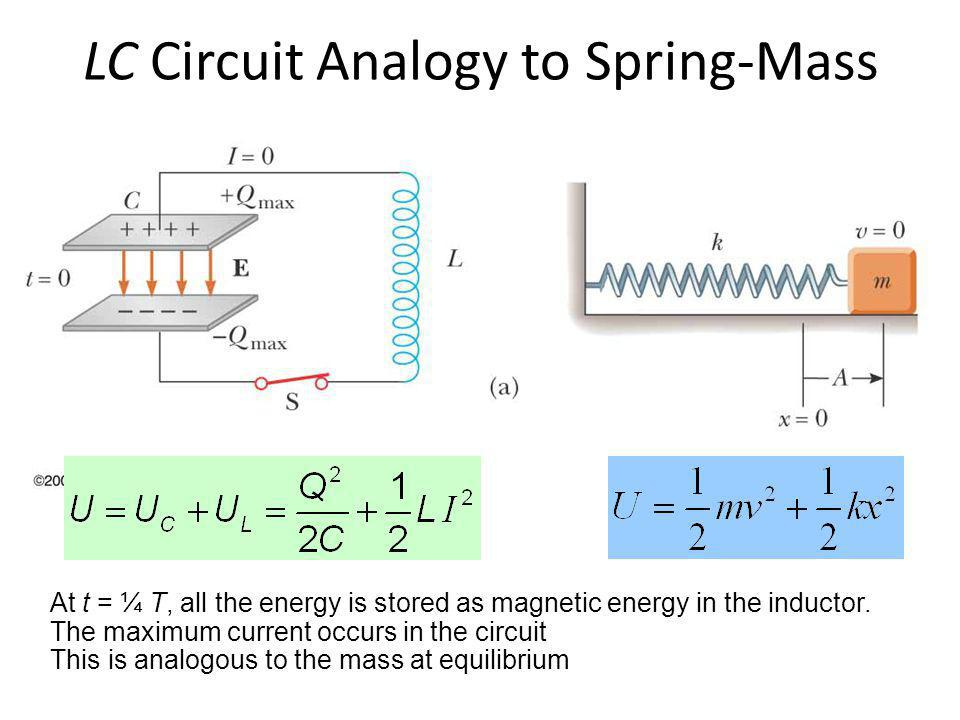LC Circuit Analogy to Spring-Mass