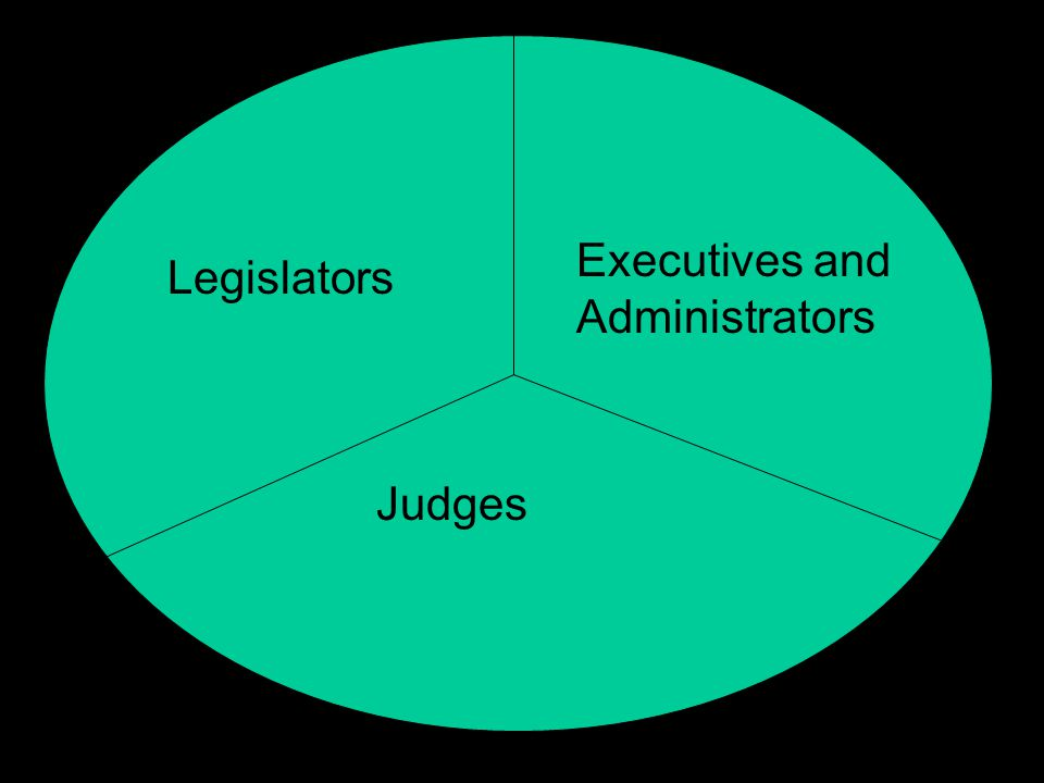 Executives and Administrators
