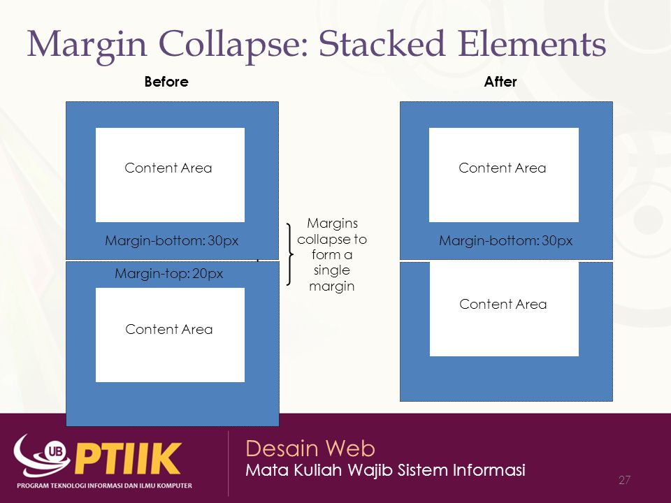 Margin Collapse: Stacked Elements