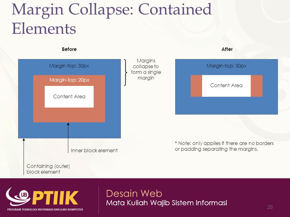 Margin Collapse: Contained Elements