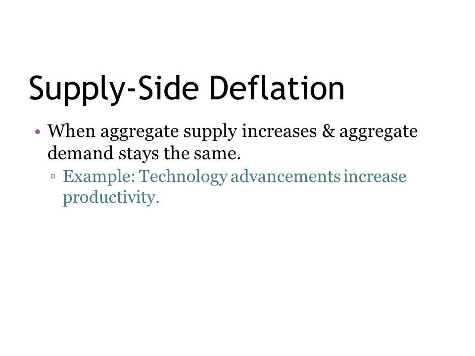 Supply-Side Deflation