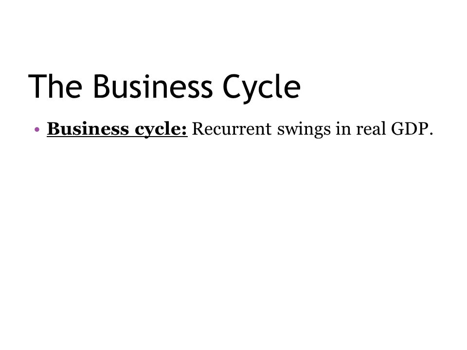 The Business Cycle Business cycle: Recurrent swings in real GDP.
