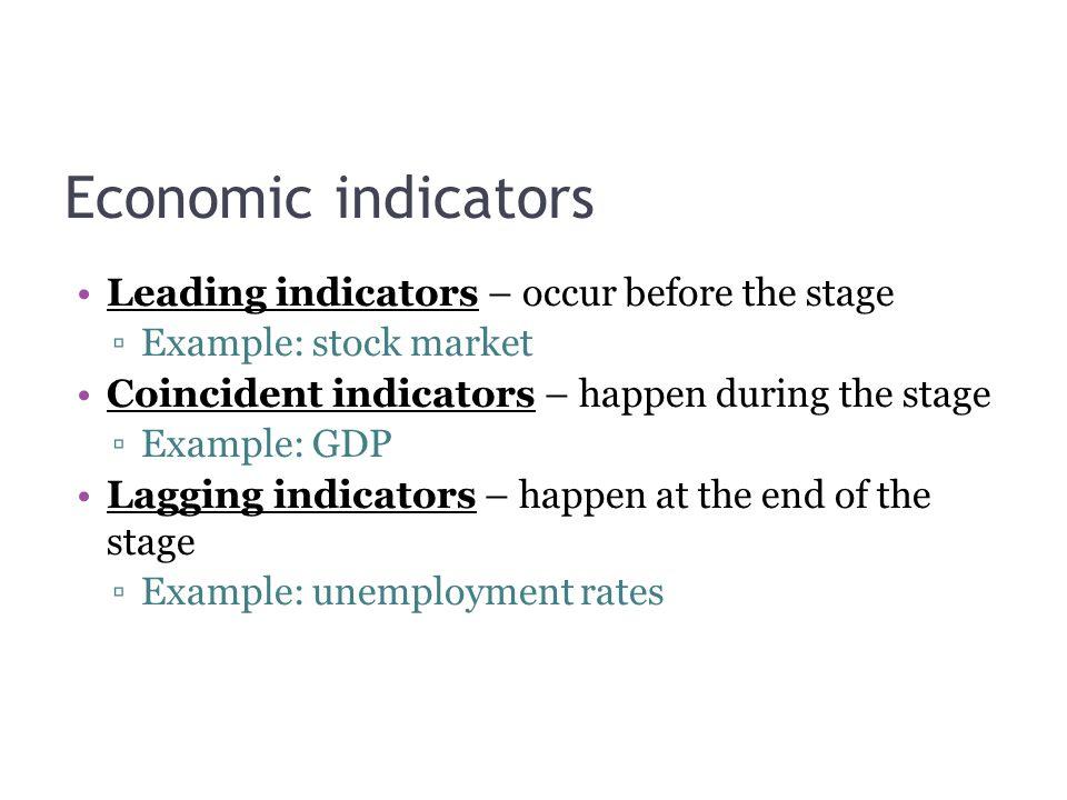 Economic indicators Leading indicators – occur before the stage