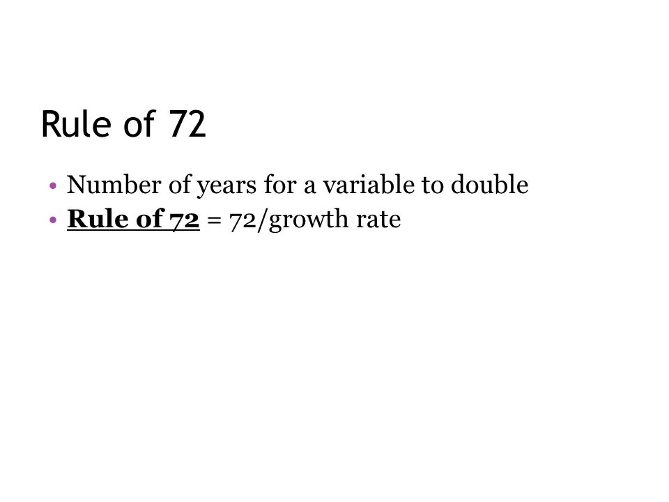 Rule of 72 Number of years for a variable to double