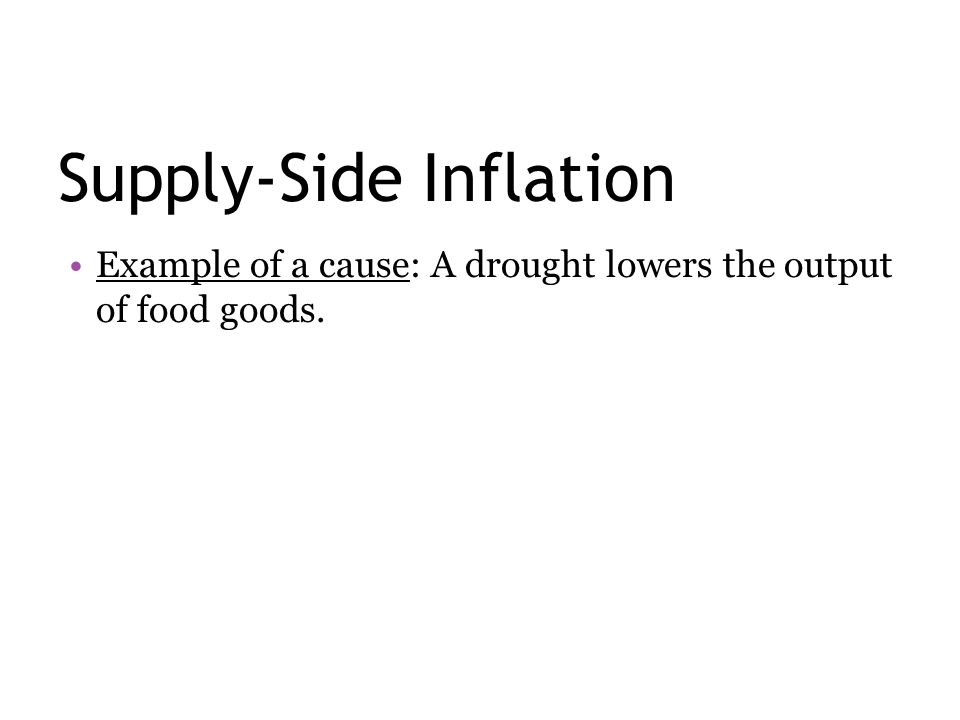 Supply-Side Inflation
