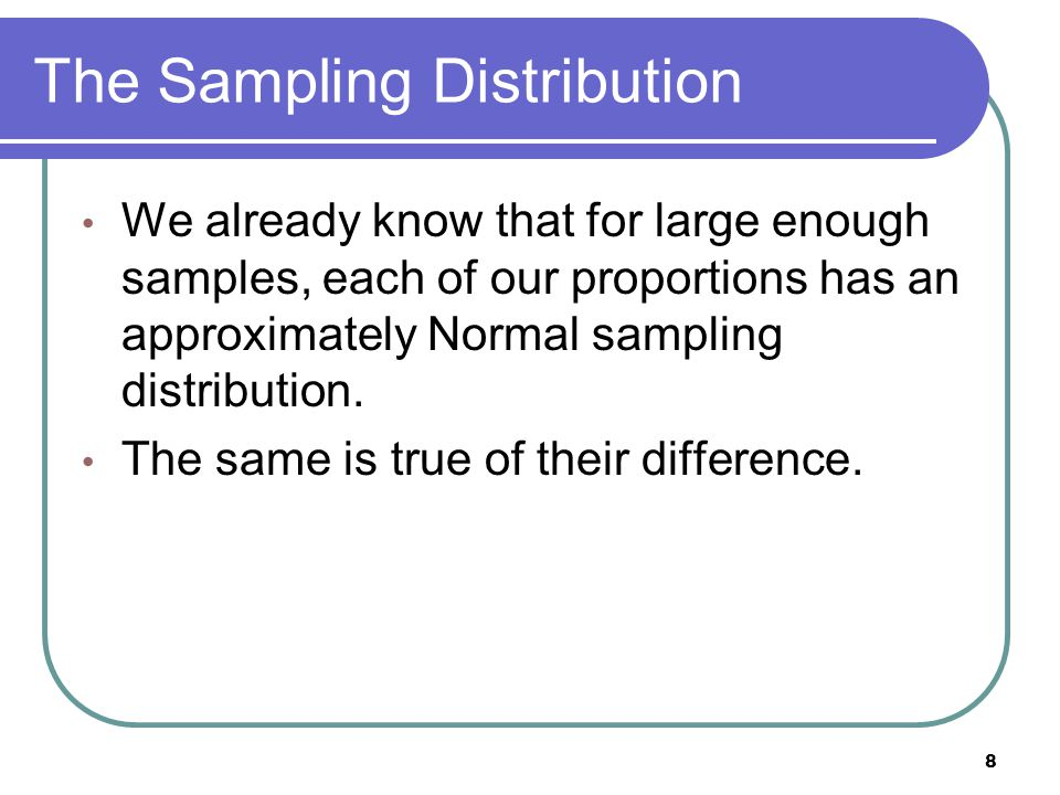 The Sampling Distribution