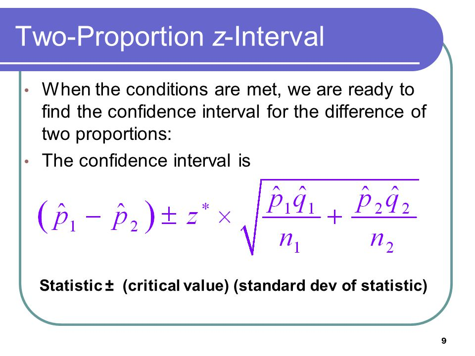 Two-Proportion z-Interval