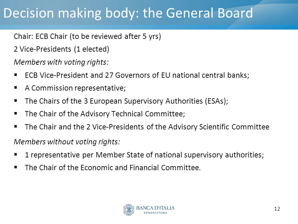 Decision making body: the General Board