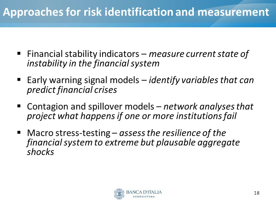 Approaches for risk identification and measurement