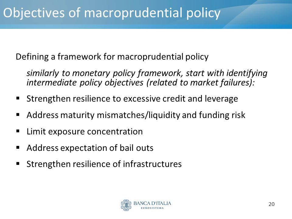 Objectives of macroprudential policy