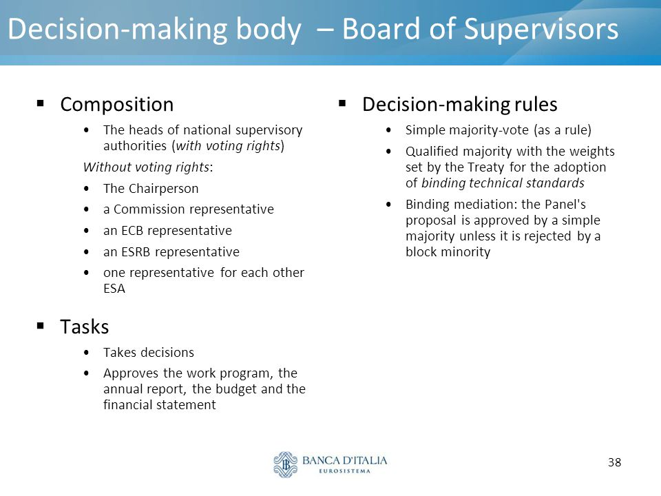 Decision-making body – Board of Supervisors