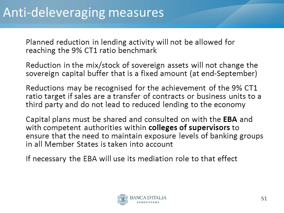 Anti-deleveraging measures