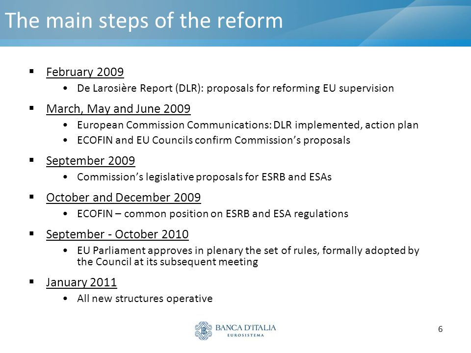 The main steps of the reform