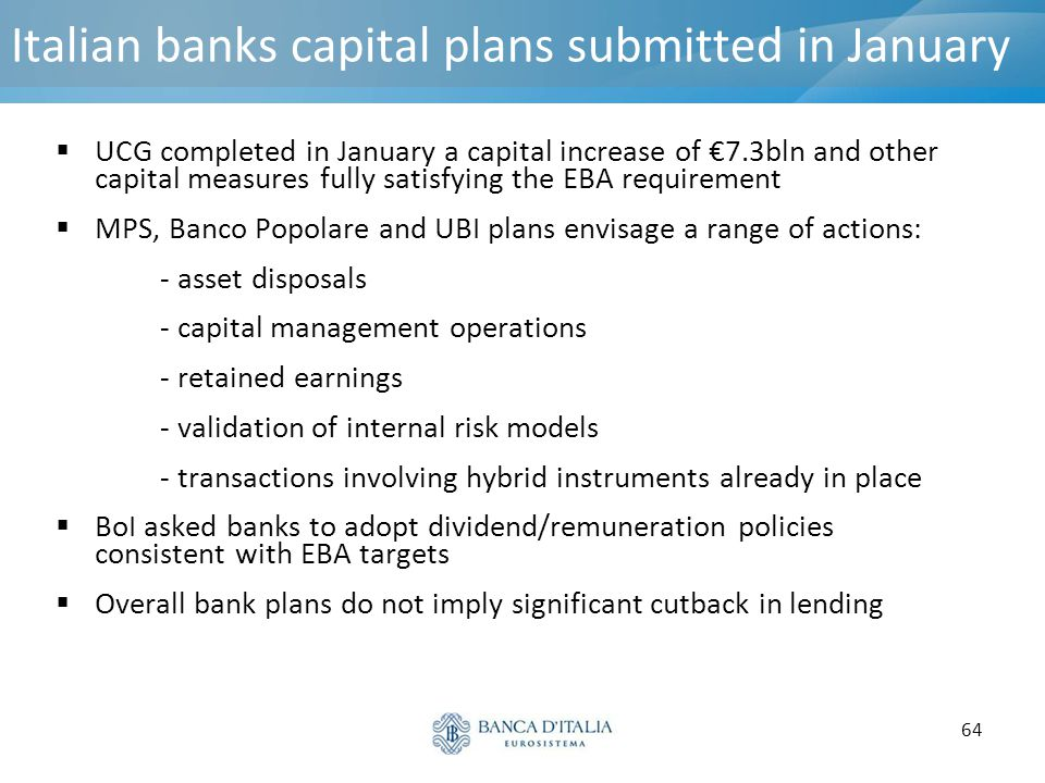 Italian banks capital plans submitted in January