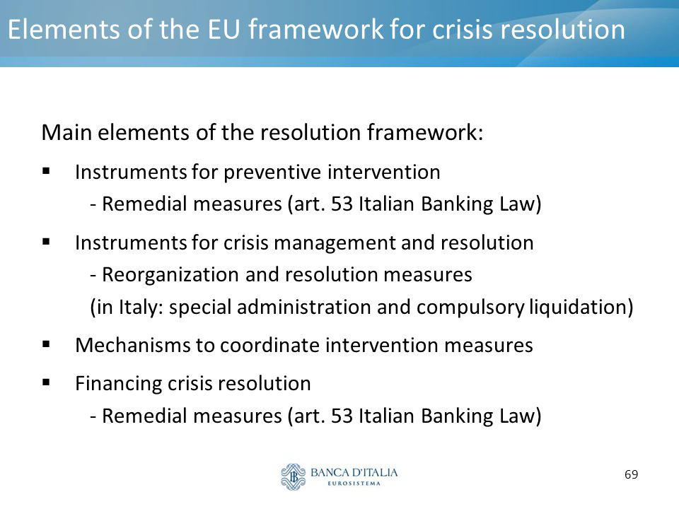 Elements of the EU framework for crisis resolution