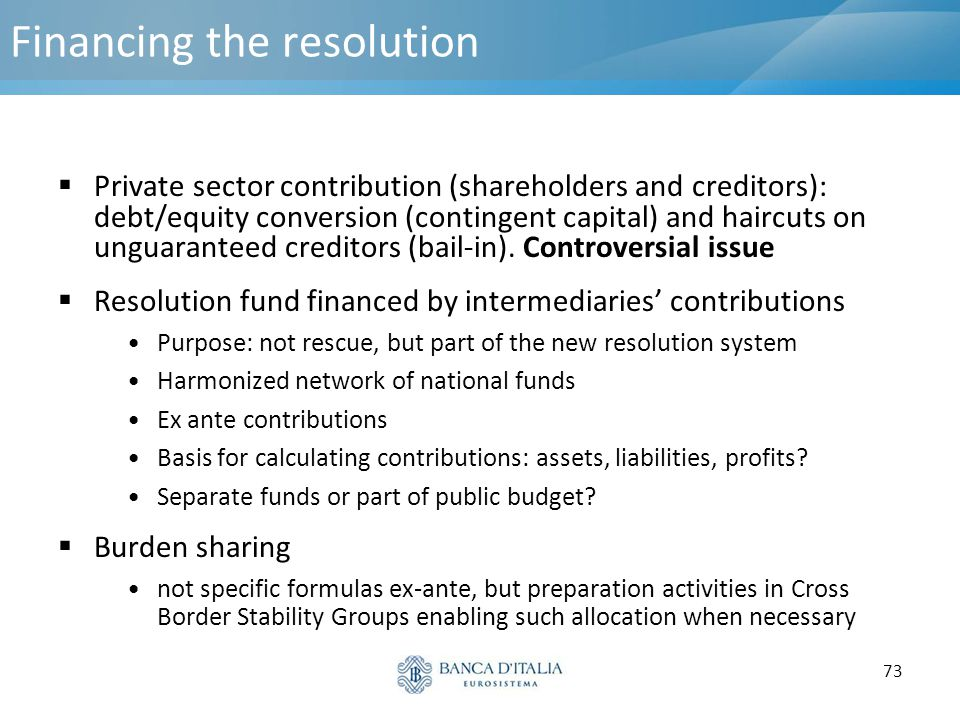 Financing the resolution
