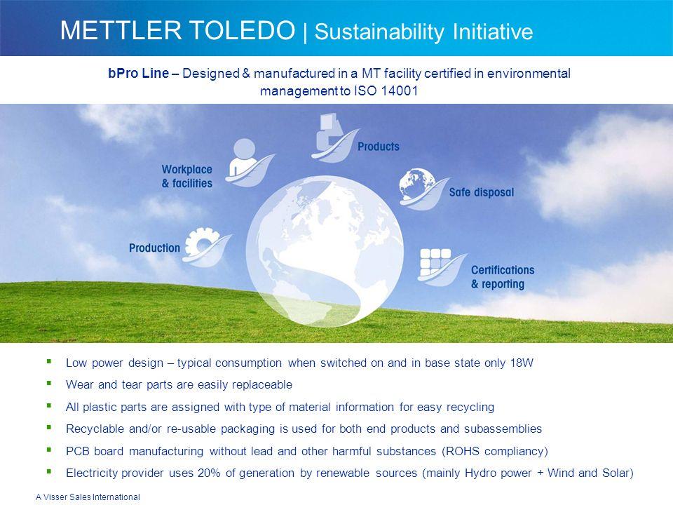 METTLER TOLEDO   Sustainability Initiative