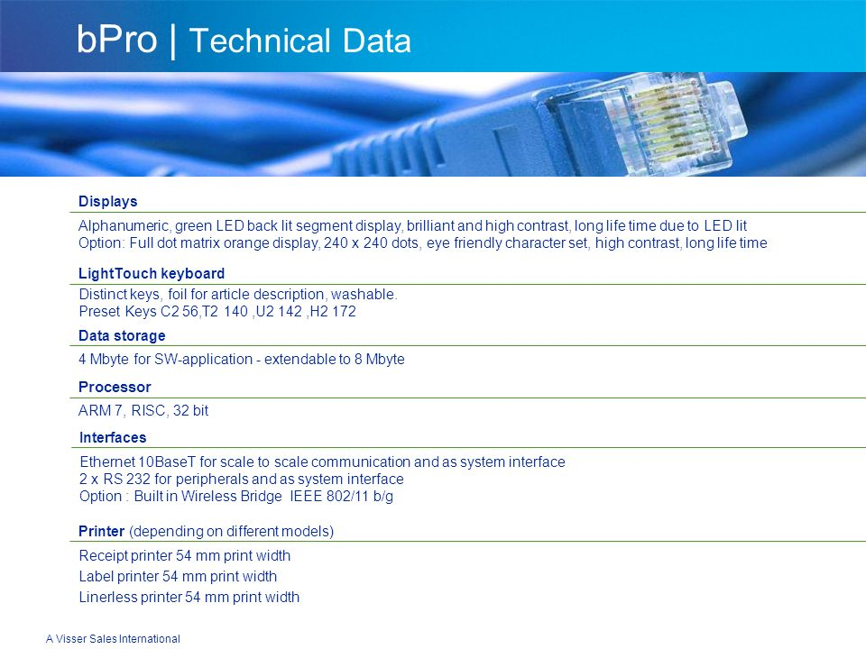 bPro | Technical Data 12 Displays