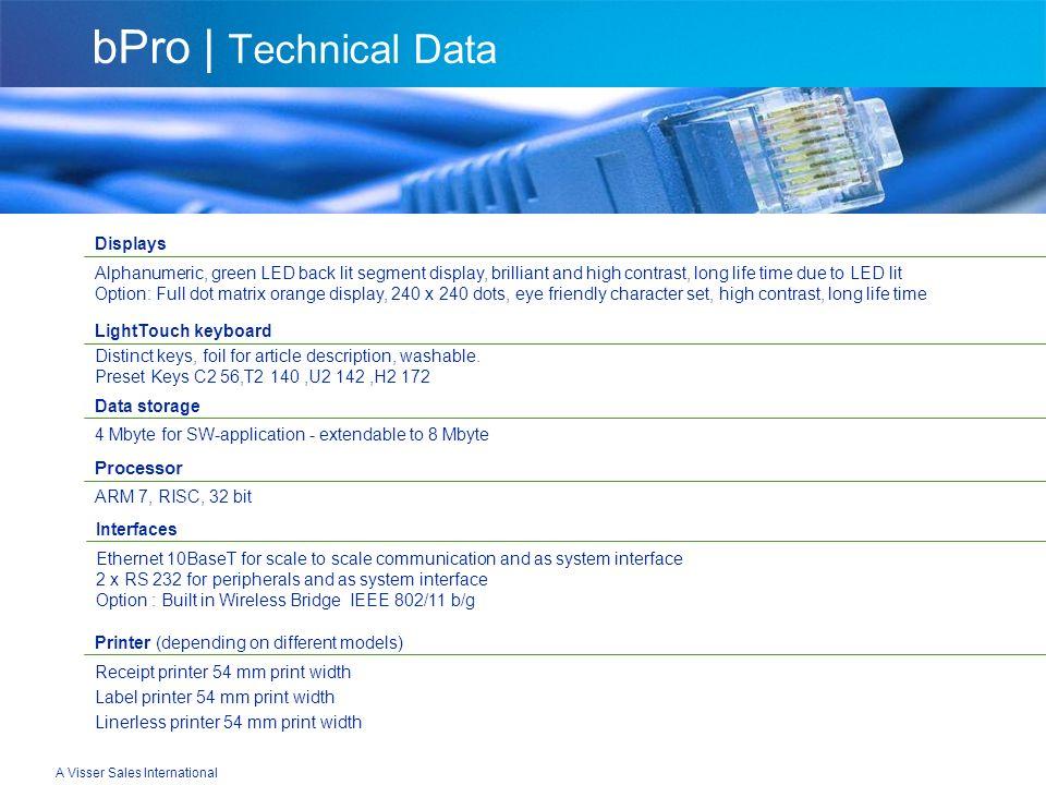 bPro | Technical Data 12 Displays