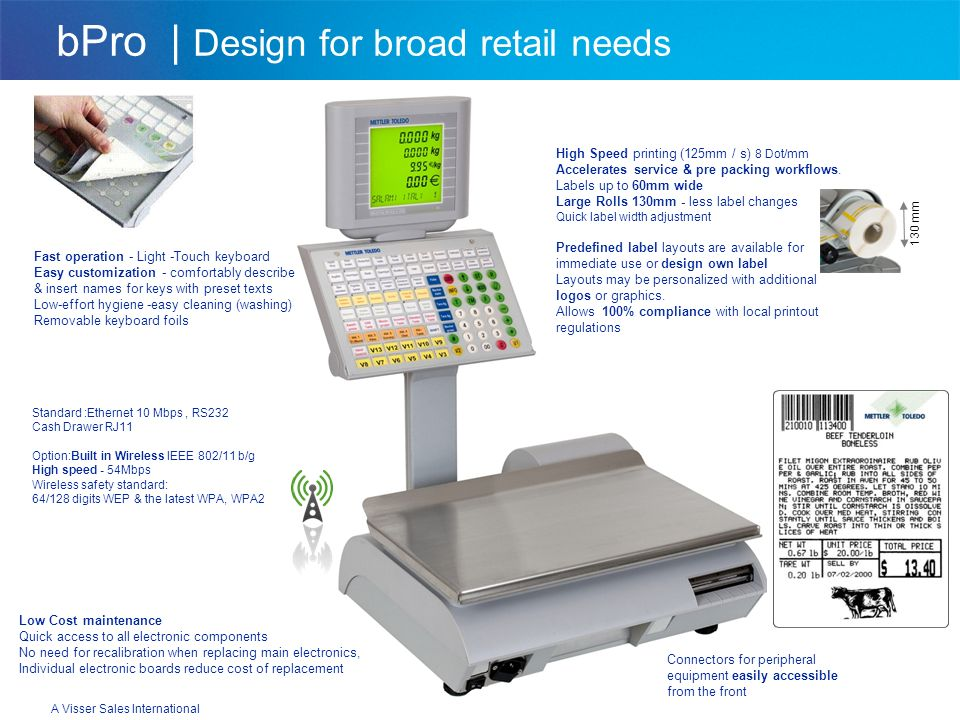 bPro   Design for broad retail needs