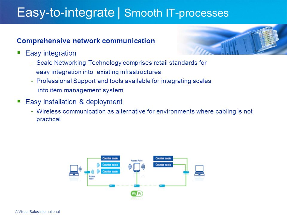 Easy-to-integrate | Smooth IT-processes