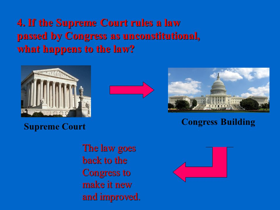 4. If the Supreme Court rules a law passed by Congress as unconstitutional, what happens to the law