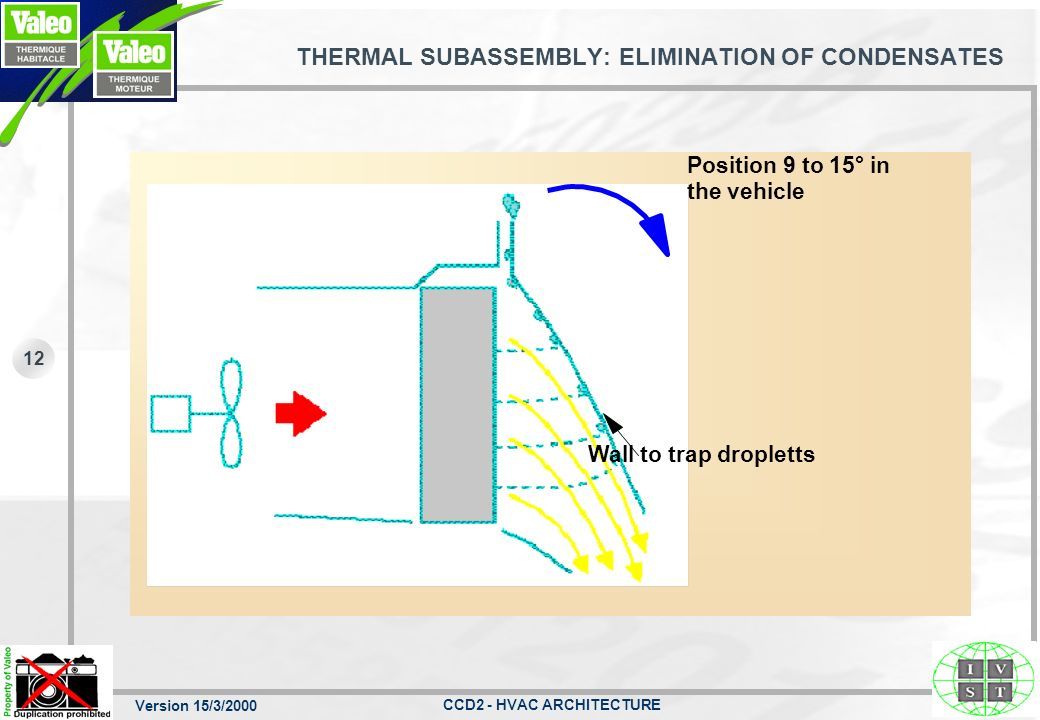 THERMAL SUBASSEMBLY: ELIMINATION OF CONDENSATES