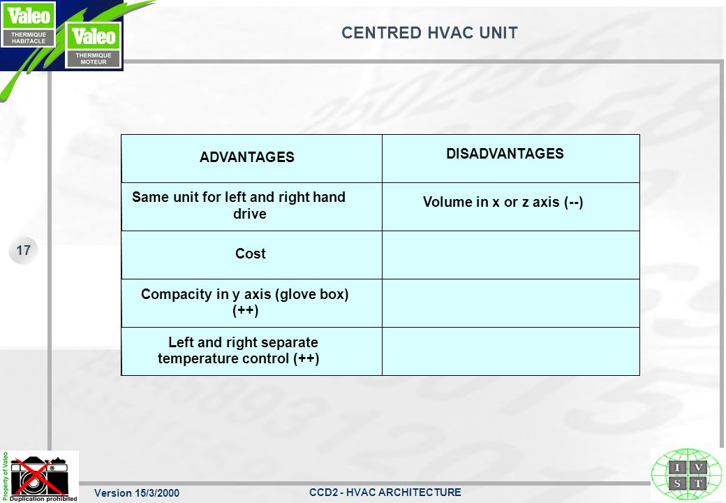 CENTRED HVAC UNIT DISADVANTAGES ADVANTAGES