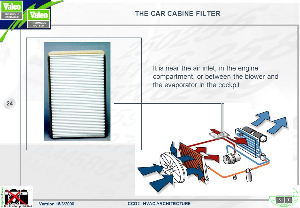 THE CAR CABINE FILTER It is near the air inlet, in the engine compartment, or between the blower and the evaporator in the cockpit.