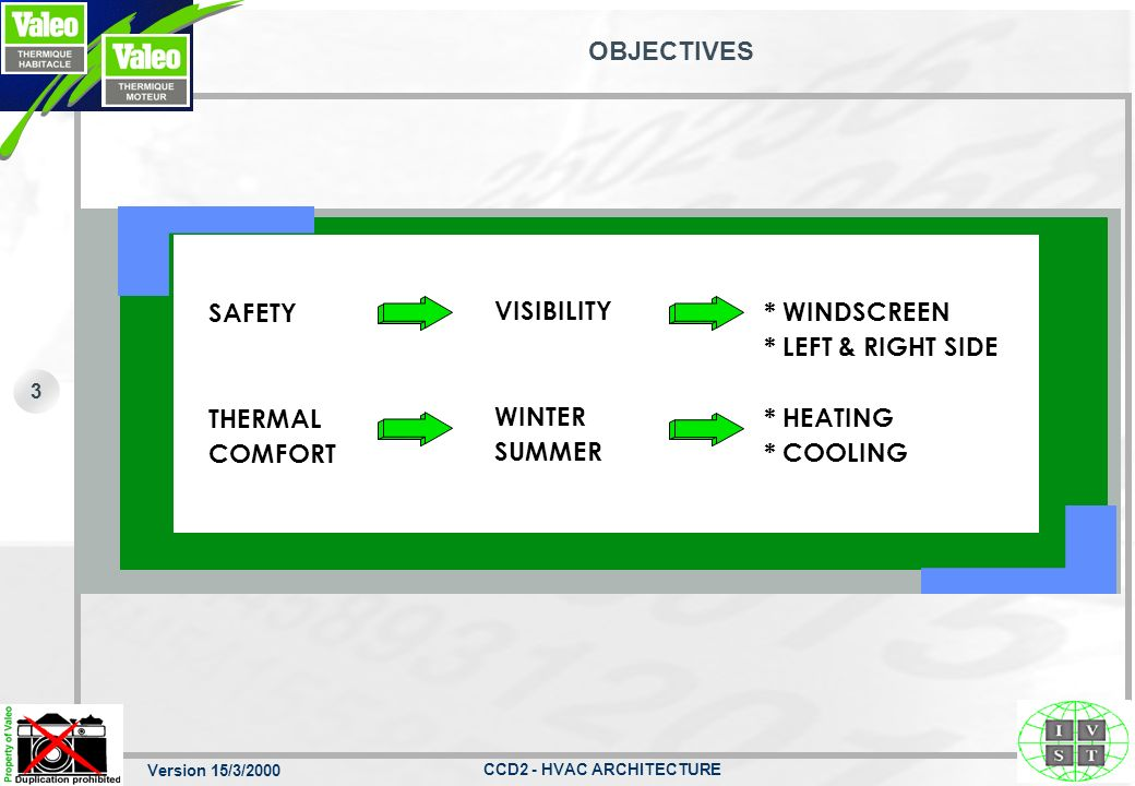 OBJECTIVES SAFETY. VISIBILITY. * WINDSCREEN. * LEFT & RIGHT SIDE. THERMAL. WINTER. * HEATING.