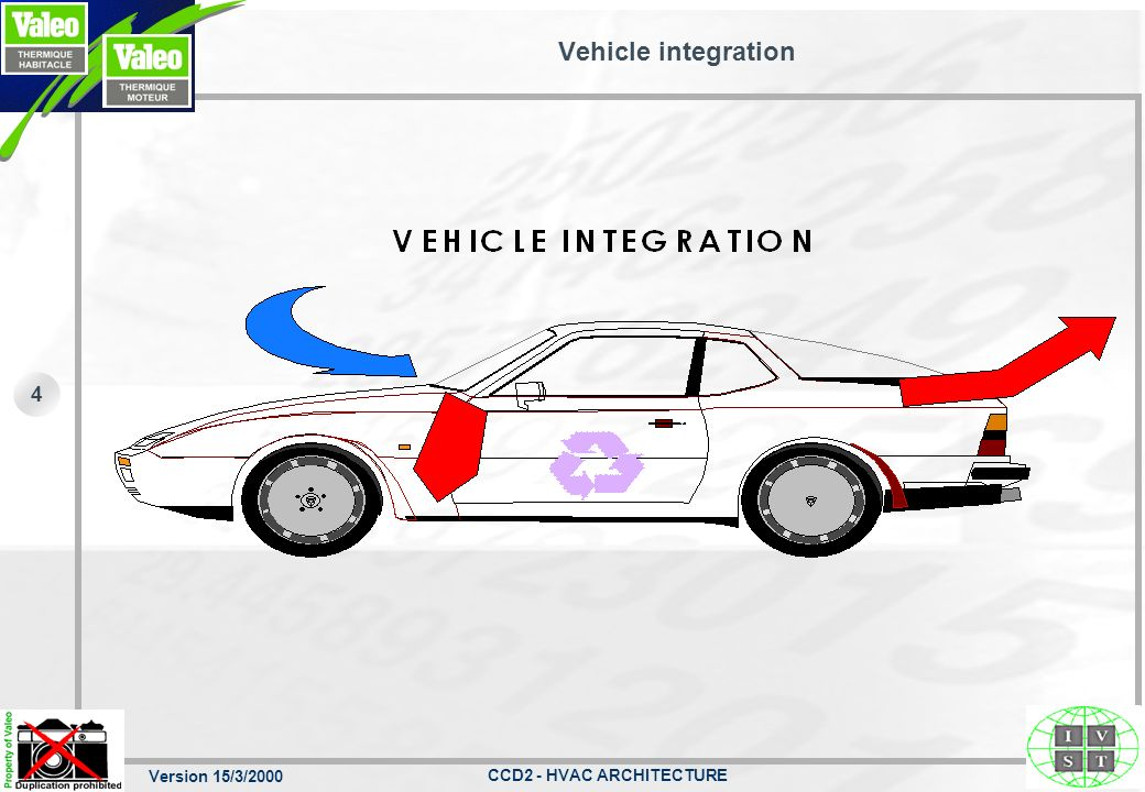 Vehicle integration