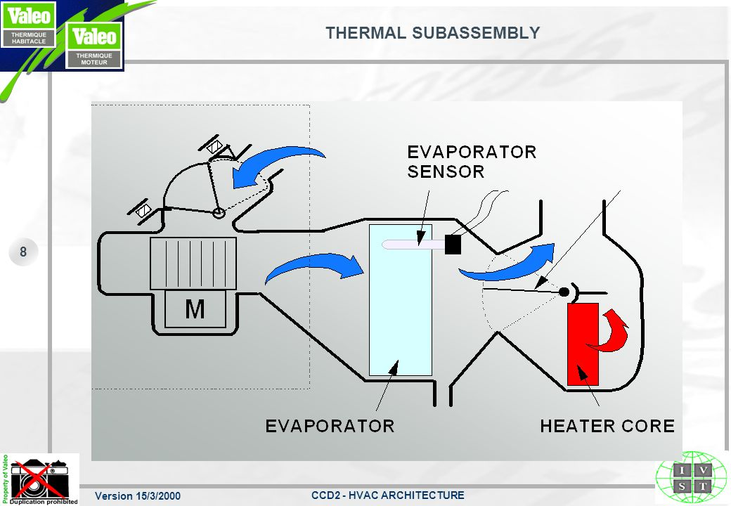 THERMAL SUBASSEMBLY